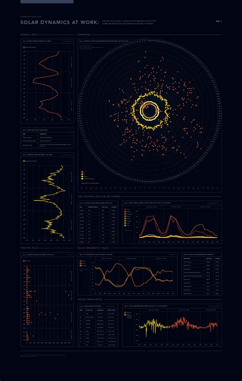 astronomy posters  behance