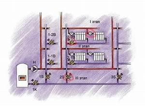 Combien De Watt Par M2 : chauffage electrique combien de watt par m3 des devis gratuit merignac troyes creteil ~ Melissatoandfro.com Idées de Décoration