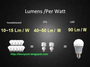 lumens per watt led