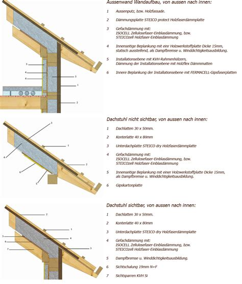 dämmung fußboden gegen erdreich aufbau bodenplatte neubau aufbau bodenplatte die wichtigsten ausf hrungsdetails abdichtung