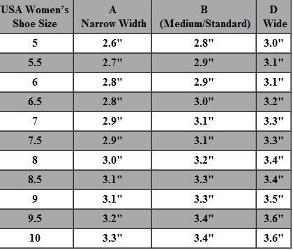 womens shoe size chart shoe width chart usa womens shoe sizes     mind