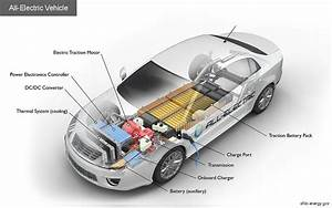 How Ev Batteries Work And Developments To Come