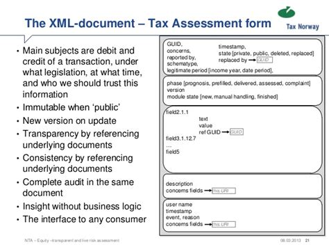 1.2.1 credit assessment a thorough credit and risk assessment should be conducted prior to the granting of a facility, and at least annually thereafter for all facilities. Credit Risk Assessment Template - Credit Risk Analysis Report Template : Credit risk is the ...