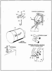 1992 Ezgo Gas Wiring Diagram : x 440 year 1992 ezgo golf cart ~ A.2002-acura-tl-radio.info Haus und Dekorationen