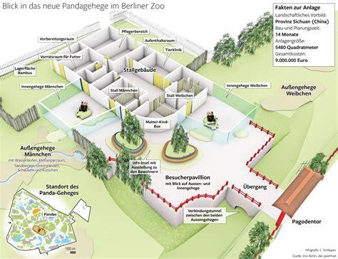 Zoologischer Garten Berlin Panda by Pandas Beziehen Neues Gehege Im Berliner Zoo Berlin