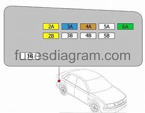 Fuse Box Diagram Audi A8  D2