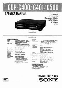 Bestseller  C500 Service Manual