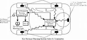 Tire Pressure Warning System Description