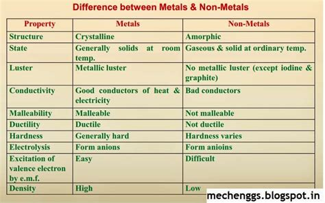 introduction  engineering material types selection