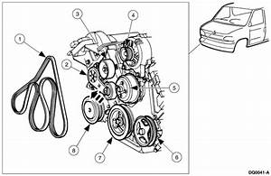 I Would Like Too Get The Illustration Of Serpintine Belt Diagram  97 U0026 39  Ford E