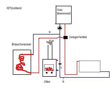 Wasserführender Kaminofen Anschließen by Wasserf 252 Hrender Kaminofen Anschluss Schema Klimaanlage