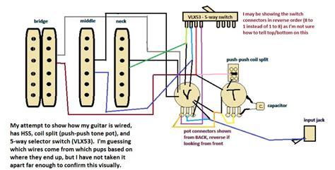 Help Understanding Guitar Pickups Wiring Hss Way