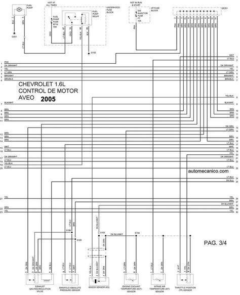 diagrama electrico de motor 34