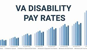 Va Disability Benefits Chart 2018 Va Benefits Rate Table 2016 Photos Table And Pillow