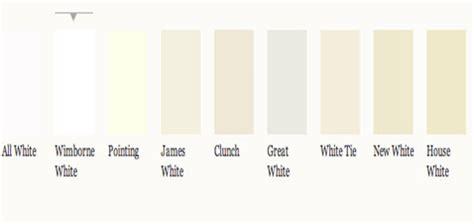 cuisine couleur ivoire comment choisir une peinture blanche et sa nuance