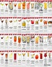 This is an amazing collection of different flavored vodka ...