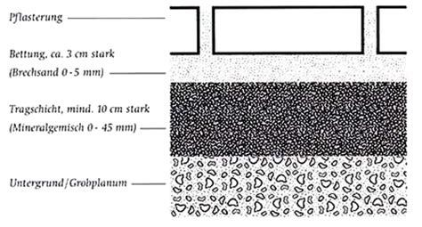 wieviel schotter unter pflaster verlegung natursteinen natursteine giesing
