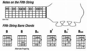 Notes On Guitar Strings Chart