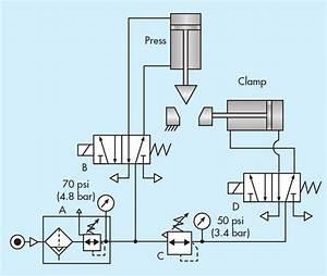 Simple Circuits Provide Big Benefits