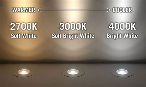 best inexpensive kitchen knives 2700k color temperature 28 images white led lighting