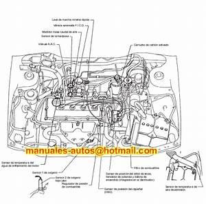 Motor Del Nissan B14