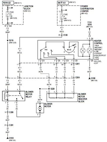 Free Auto Wiring Diagram Jeep Cherokee Heater