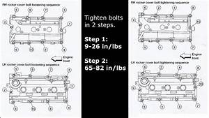 Valve Cover Torque    Tightening Sequence