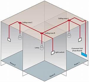 Radial Circuit Light Wiring Diagram