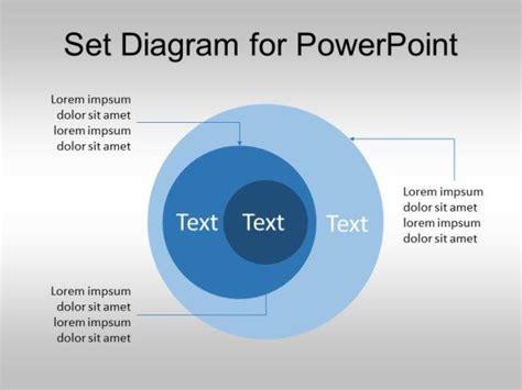 set diagram  powerpoint venn diagram template