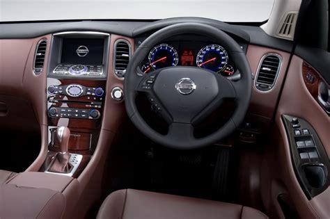 New Nissan Skyline Crossover