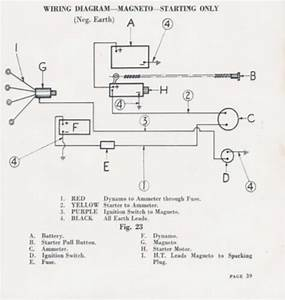 Amp Gauge Wiring Diagram For Tractor