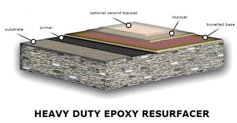 epoxy flooring types epoxy flooring industrial types