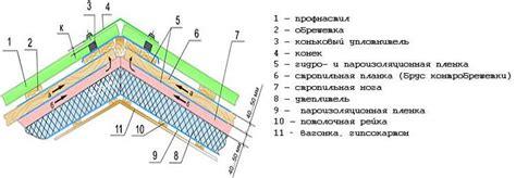 Схемы для микас 11ет