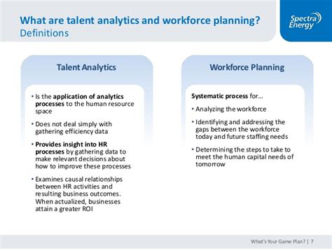 What's Your Game Plan? Workforce Planning  How To Find