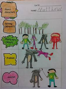 Primary Esol  Little Red Riding Hood  Story Structure