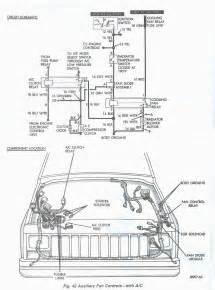 similiar jeep trailer wiring diagram keywords jeep cherokee sport trailer wiring 93 printable wiring diagrams
