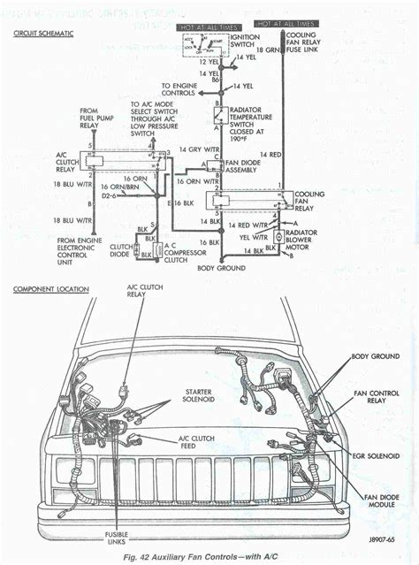jeep cherokee   auto images  specification