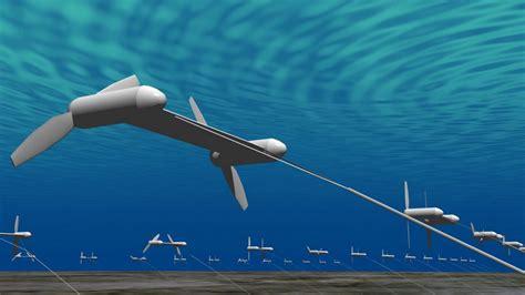 Энергия океанических течений