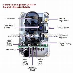2 Wire Monitor Range 100 Meters Fire Alarm Infrared Beam Smoke Detector Beam Smoke Sensor