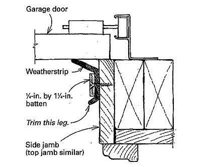 30507 garage door jamb trim sweet 47 best garage images on carriage house