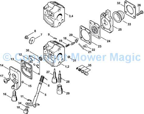 Stihl Hs 75 Parts Diagram Car Interior Design Termurah 2018