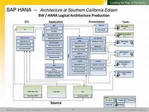 Sap Hana Experiences At Southern California Edison  U2014 Bw
