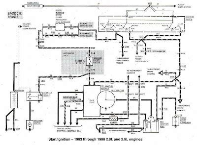 Starter Wiring Diagram 1984 Ford by Ford Bronco Ii And Ranger 1983 1988 Start Ignition Wiring