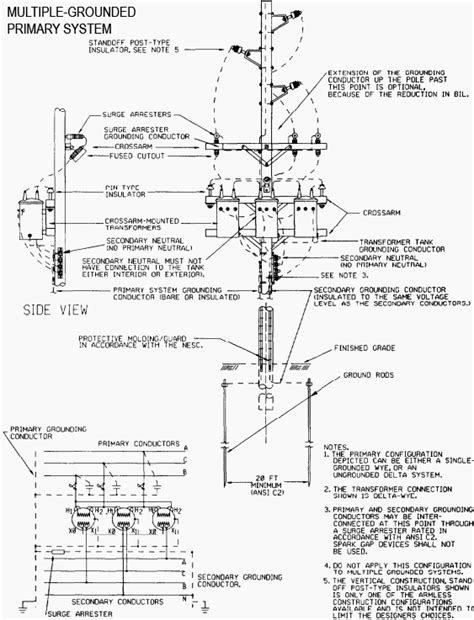 inspiring padmount transformer wiring diagram pictures