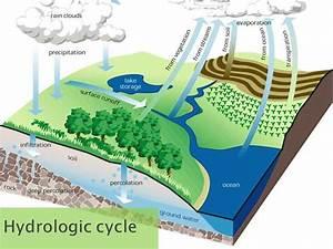 Permeable Pavers   B. Rocke Landscaping
