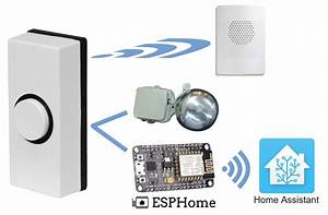 Inspire Home Automation Wiring Diagram
