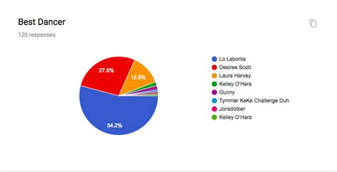 royals fc show 32 fan poll results and more rsl soapbox