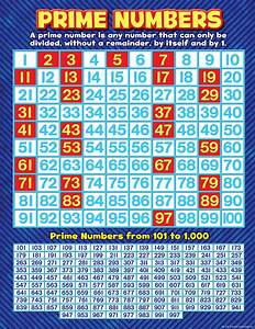 Prime Numbers Chart Tcr7732 Teacher Created Resources