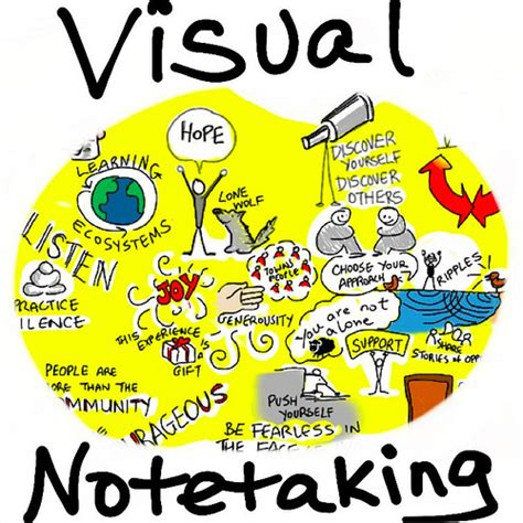 Visual Image Visual Notetaking Flickr Photo