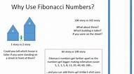 Fibonacci Numbers Agile 的圖像結果